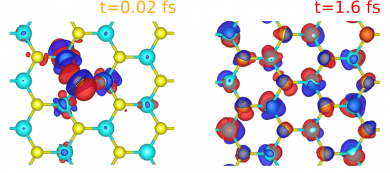 The illustation shows the evolvement of the excitation energy from a passing electron in the molecular structure of molybdenum disulfide.
