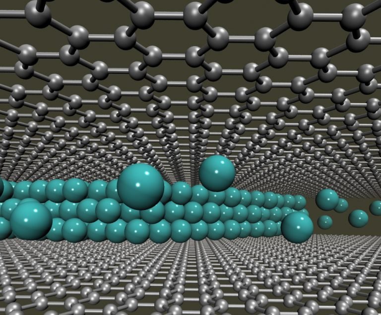 The illustration shows multiple layers of lithium ions intercalated into two atom-thin sheets of graphene.